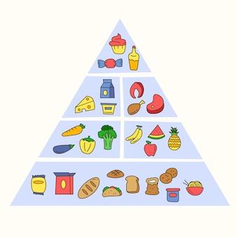 食品ピラミッド栄養