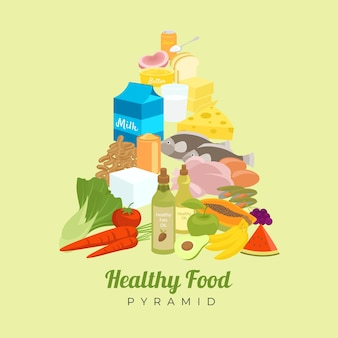 Food pyramid style nutrition concept