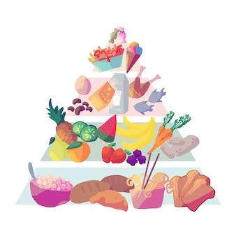 食品ピラミッドスタイルの栄養の概念