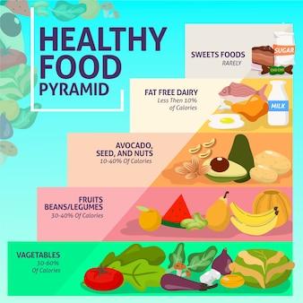 食品ピラミッドテンプレート