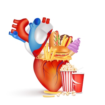 Пища, вредная для сердца жирная нездоровая высококалорийная пища диета опасна ишемическая болезнь сердца