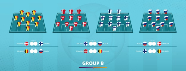 Футбол 2020 формирование команды группы b. состав команды и групповые игры участников чемпионата европы по футболу. векторный шаблон.