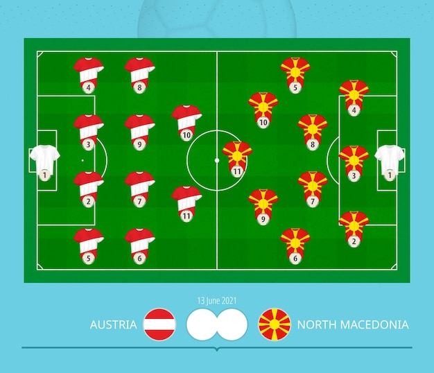 Football match austria versus north macedonia, teams preferred lineup system on football field.