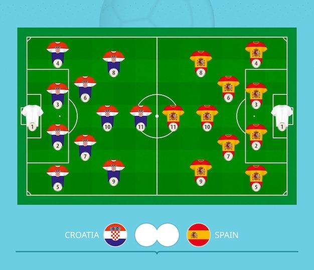サッカーの試合クロアチア対スペイン、チームはサッカーのフィールドでラインナップシステムを好んだ