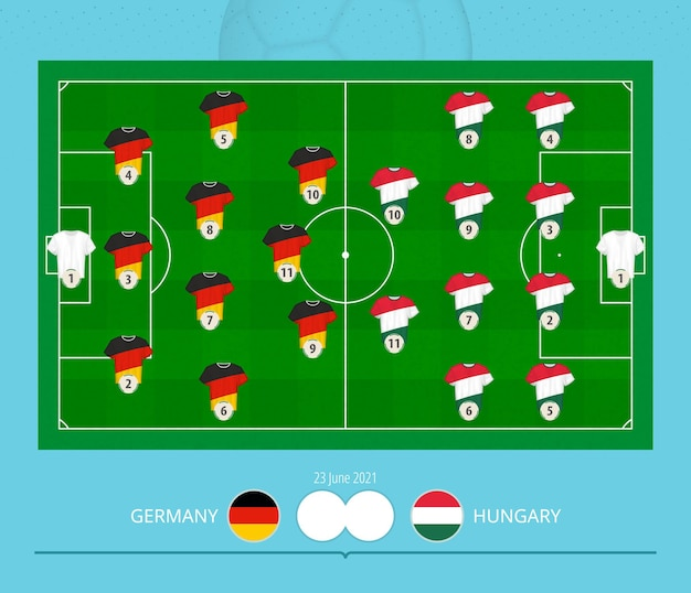 Football match germany versus hungary, teams preferred lineup system on football field.