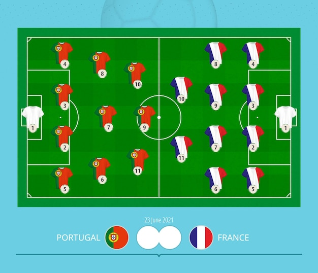 Football match portugal versus france, teams preferred lineup system on football field.