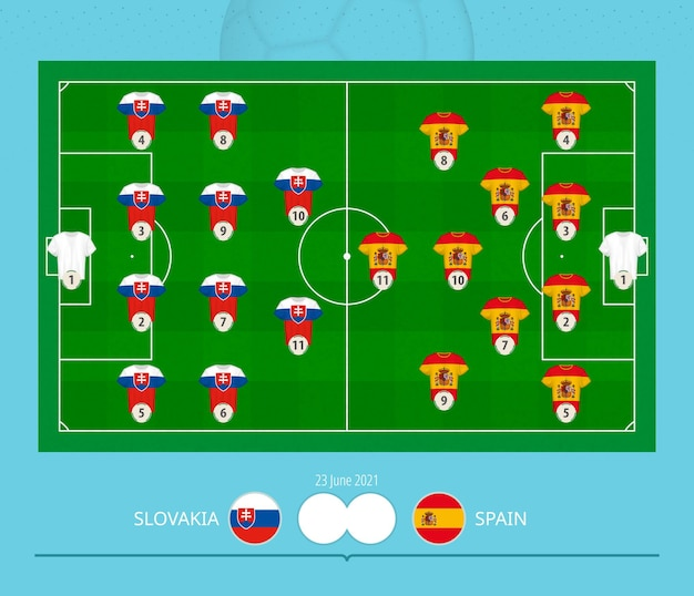 Football match slovakia versus spain, teams preferred lineup system on football field.