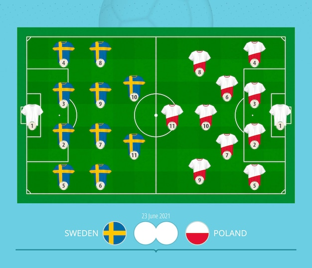 Football match sweden versus poland, teams preferred lineup system on football field.