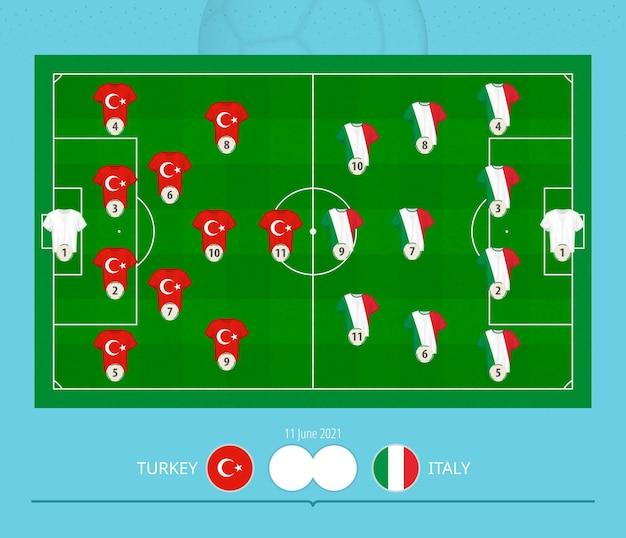 Football match turkey versus italy, teams preferred lineup system on football field.