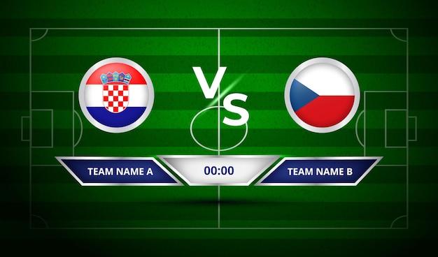サッカー スコアボード クロアチア対チェコ共和国