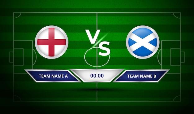 サッカー スコアボード イングランド対スコットランド
