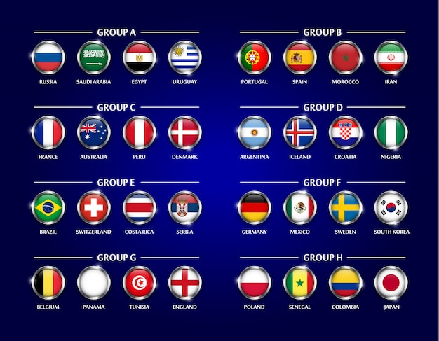 Football or soccer cup 2018 team group set. circle glass covered of national flag