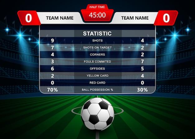 Football soccer statistics and scoreboard template