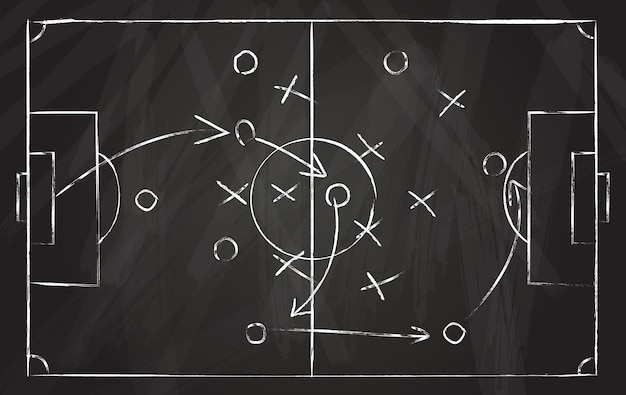 Football tactic scheme. soccer game strategy with arrows on black chalk board. coach attack plan for play on field top view vector concept. illustration game line attack, soccer instruction