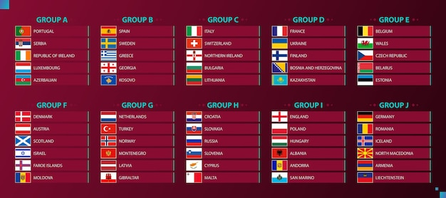 Флаги футбольных турниров, отсортированные по группам, флаги стран европы. векторная иллюстрация.