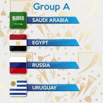 Football world championship groups