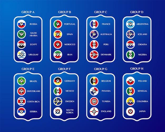 Футбольные чемпионаты мира