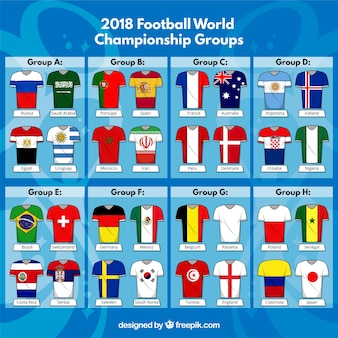Football world championship with different equipments