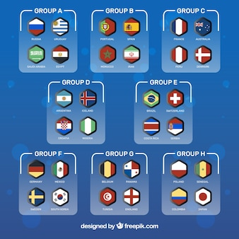 Football world championship with groups of different countries