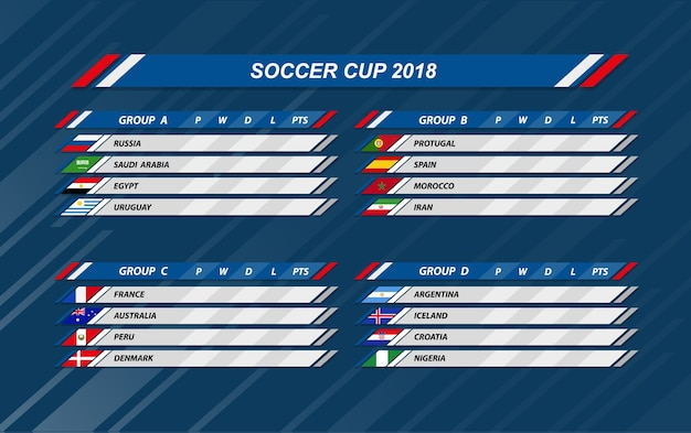 Football world cup groups. 2018 soccer world tournament in russia.