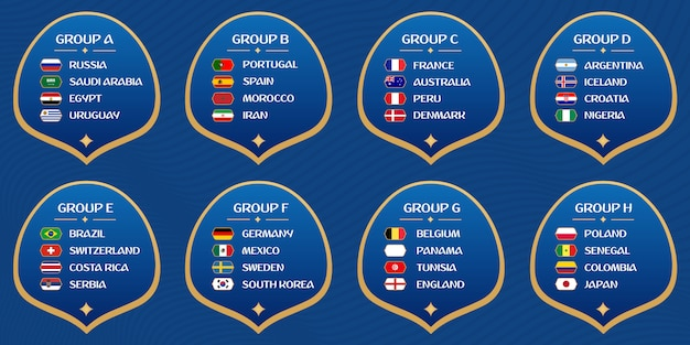 Football world cup russia 2018 groups