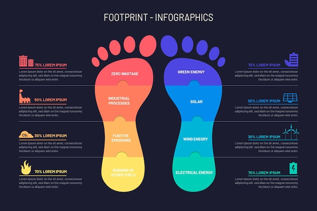 Footprint infographics in flat design