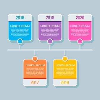 Modello di progettazione di timeline di infographics proibito
