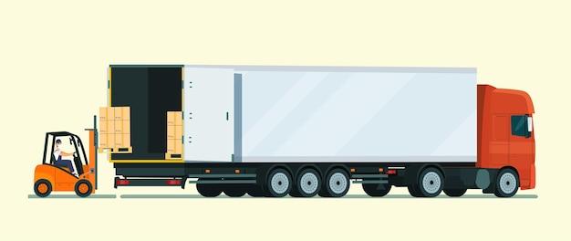 トレーラー積載のフォークリフト
