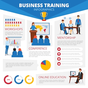 Forms of business training and consulting flat infographic poster with online education