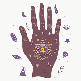 Fortune teller hand with palmistry diagram