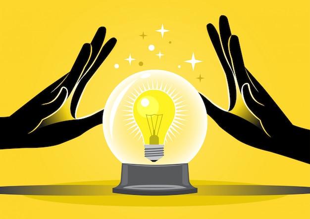 Fortune teller and light bulb