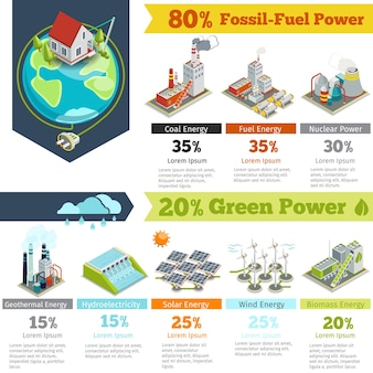 Fossil-fuel power and renewable energy generation infographics.