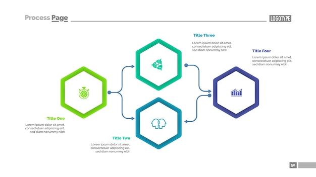 Four elements flowchart slide template