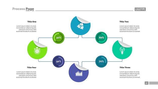 Четыре шаблона процентного графика для презентации. бизнес-данные.