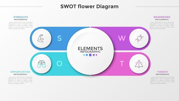 内部に細い線のアイコンとテキストボックスが付いた4つの紙の白い丸い要素。 swot花びら図。会社の長所と短所。インフォグラフィックデザインテンプレート。ベクトルイラスト。