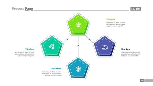 Four pentagons plan slide template
