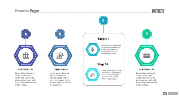 Modello di diapositiva a quattro stadi di processo