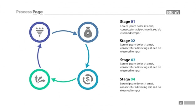 Four stages cycled process chart template