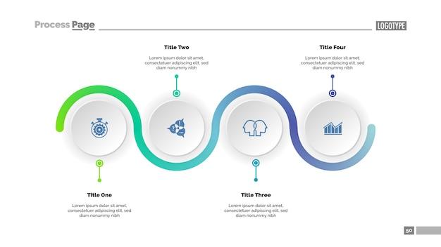 Шаблон технологической карты с четырьмя шагами
