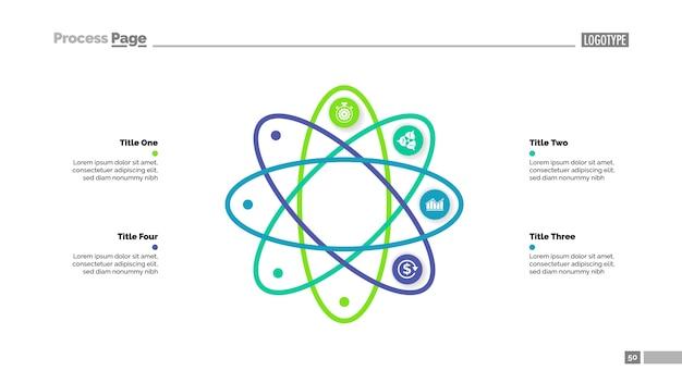 Four steps atom model slide template