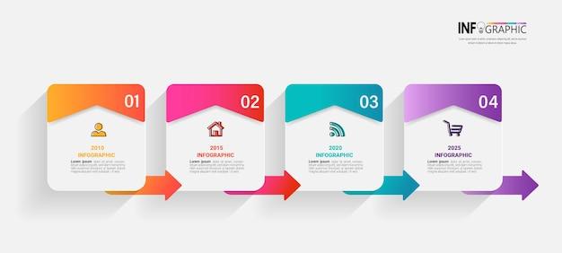 Шаблон бизнес-инфографики в четыре шага