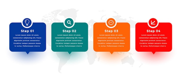Progettazione infografica professionale in quattro passaggi