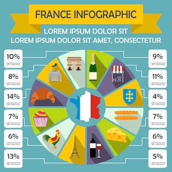 任意のデザインのフラットスタイルでフランスのインフォグラフィック要素