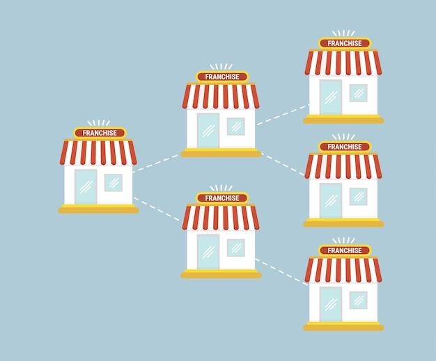 Бизнес-диаграмма франчайзинга.