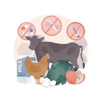 Privo di antibiotici, ormoni, alimenti ogm, illustrazione astratta in stile piatto