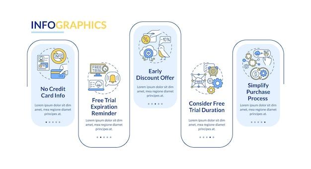 無料のsaasトライアルインフォグラフィックテンプレート。有効期限のリマインダー、プレゼンテーションのデザイン要素を購入します。 5つのステップによるデータの視覚化。タイムラインチャートを処理します。線形アイコンのワークフローレイアウト