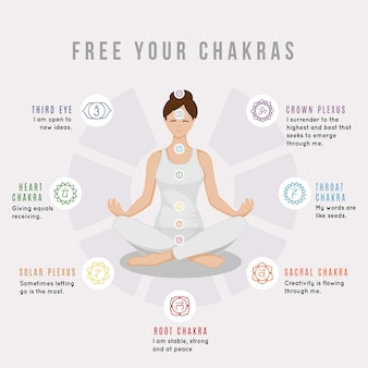 Free your chakras concept