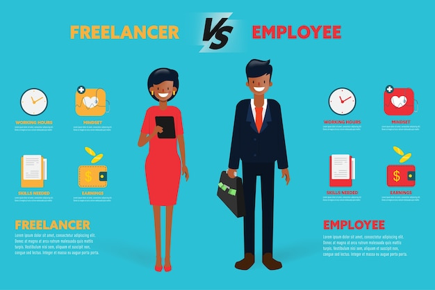 Freelancer vs employee business character infographic.