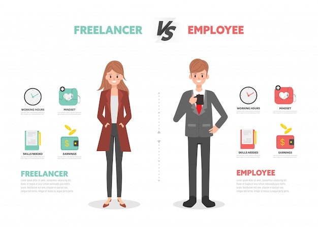 Freelancer vs employee businessman character.
