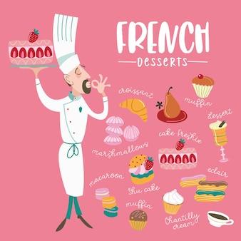 Французская кухня. векторная иллюстрация. большой набор традиционных французских блюд с надписями. шеф-повар жестом показывает, насколько вкусное блюдо.